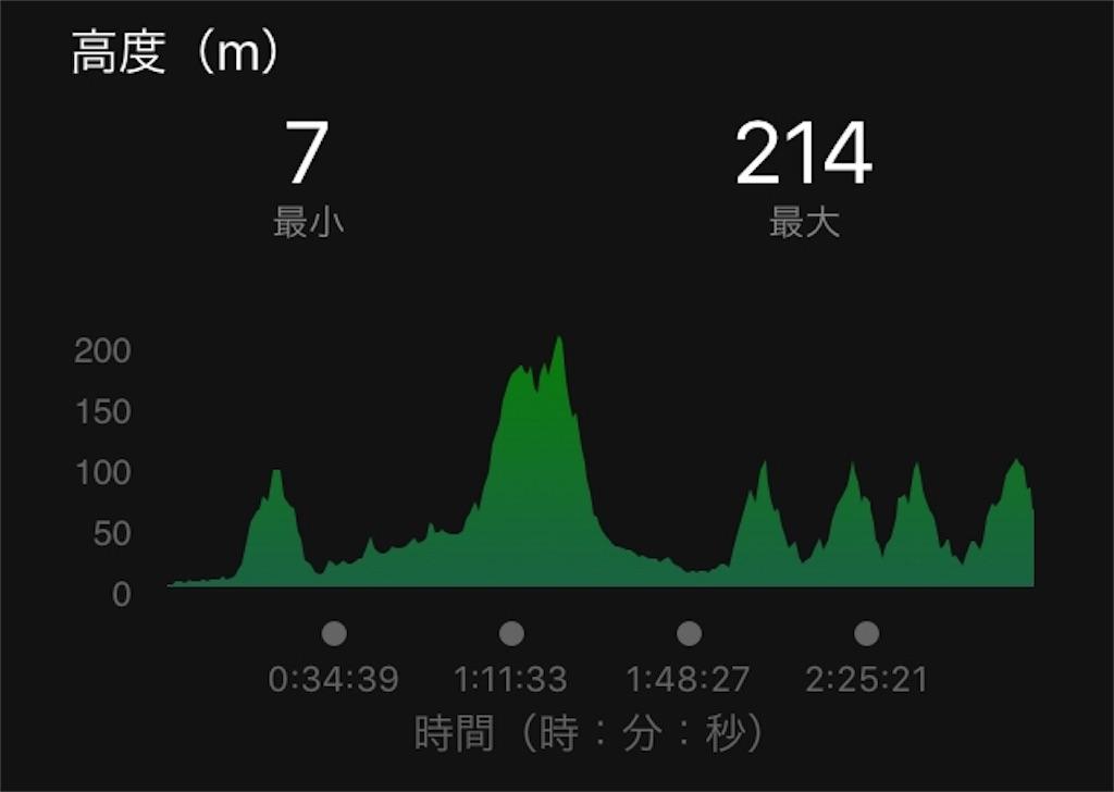 f:id:toshi1135:20171105095618j:image