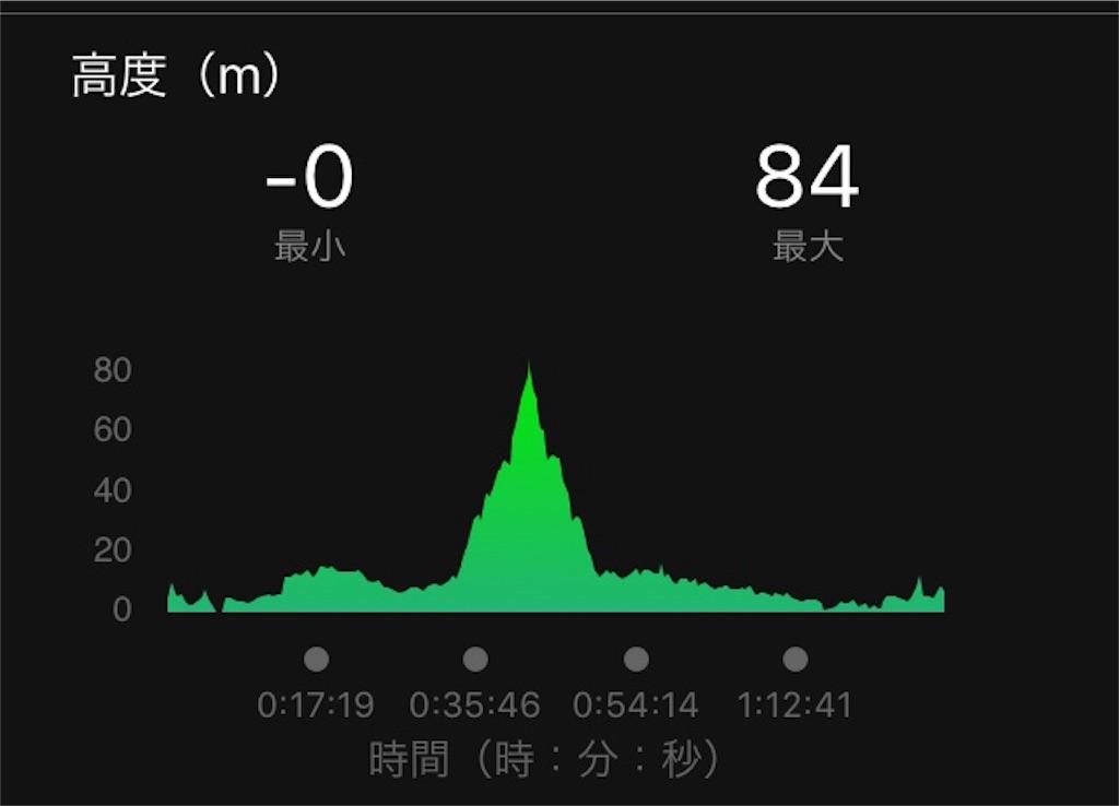 f:id:toshi1135:20180101071632j:image