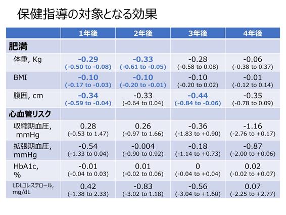 f:id:toshi_iizuka:20201009121443p:plain