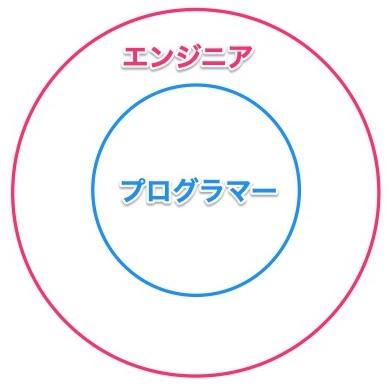 f:id:toshi_life:20190721203811j:plain