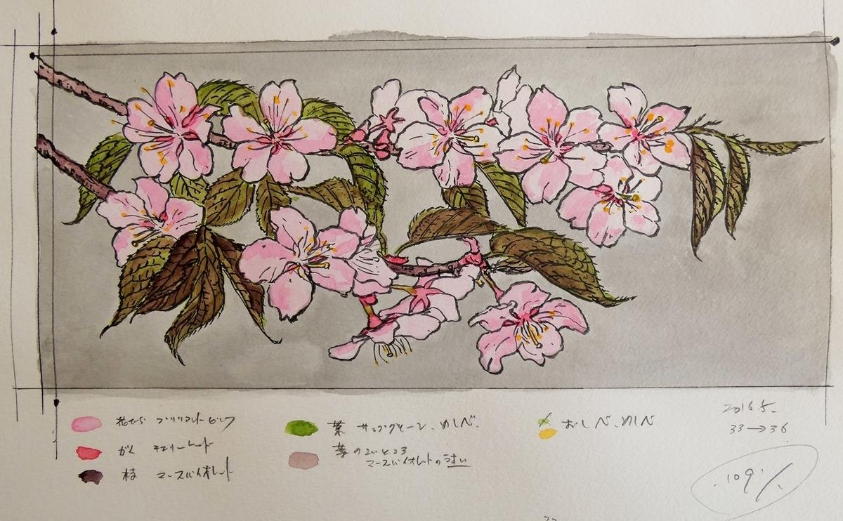 f:id:toshibon818:20200406101247j:plain