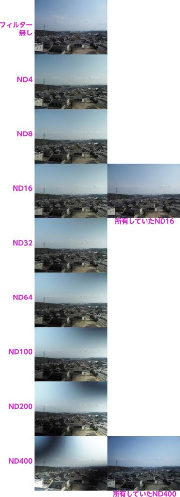 f:id:toshiboo777:20180325162421j:plain