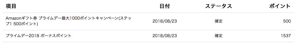 f:id:toshiboo777:20180830072858p:plain