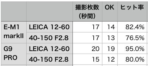 f:id:toshiboo777:20181006154637p:plain