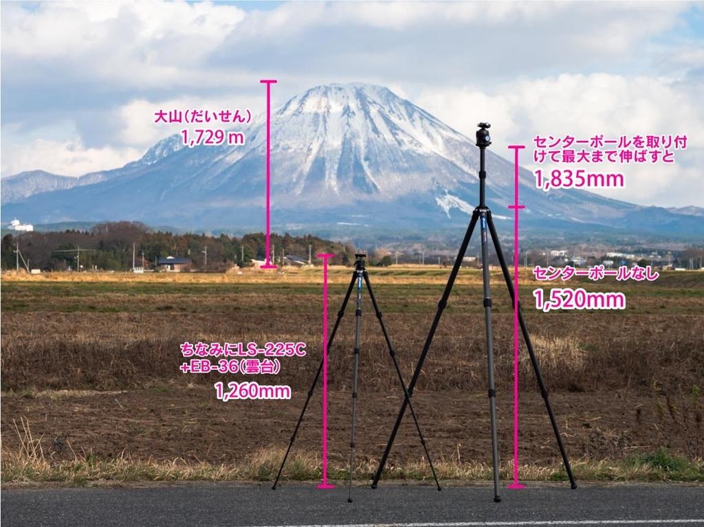 LS-323CとLS-225Cと大山と高さ比較