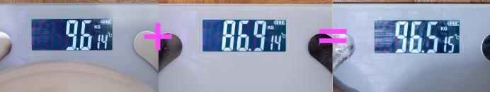 体重計表示