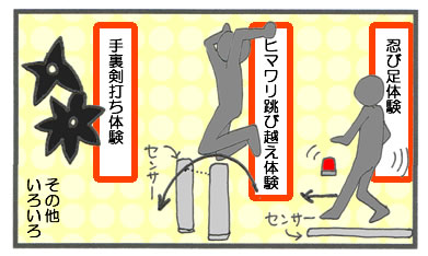 f:id:toshigoto:20161014172156j:plain
