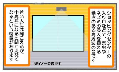 f:id:toshigoto:20161029212627j:plain