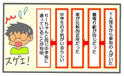 f:id:toshigoto:20161112173447j:plain