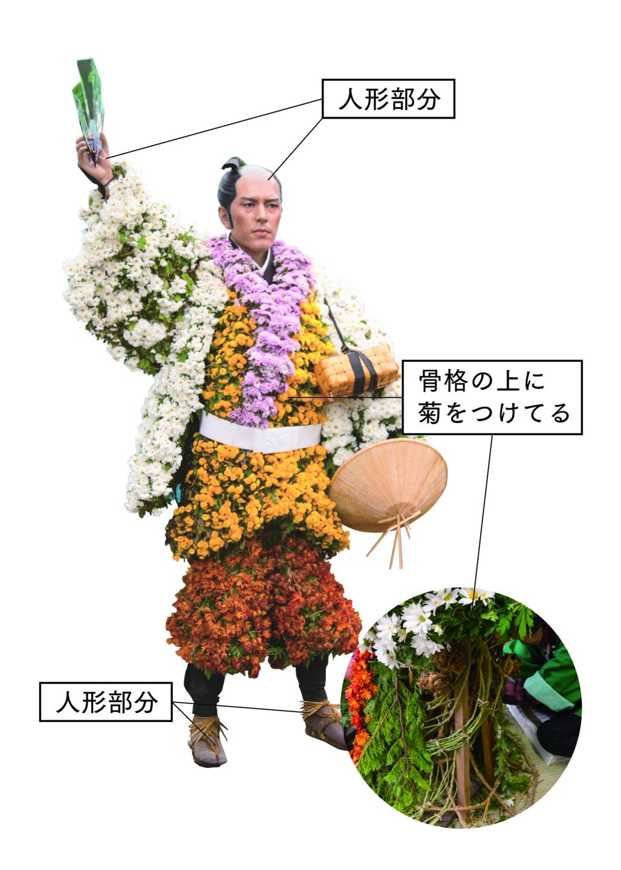 f:id:toshiharu-hirai:20170209030455j:plain