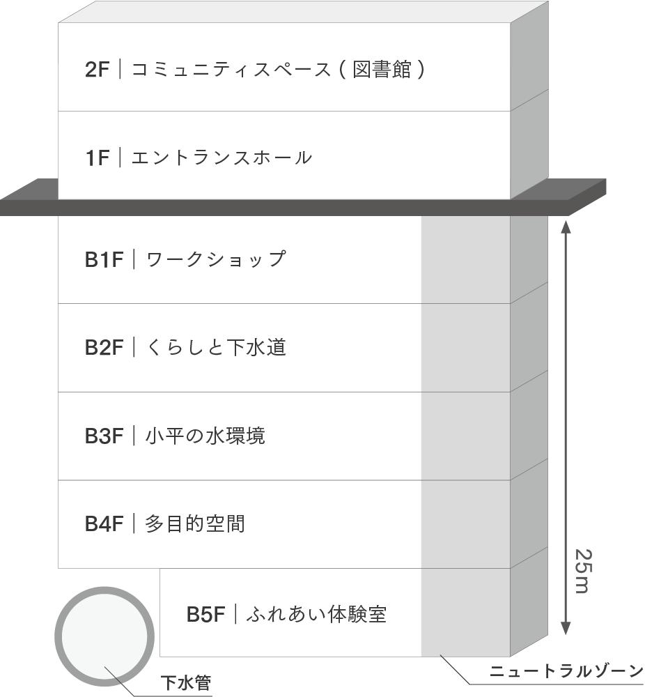 f:id:toshiharu-hirai:20170224024429p:plain