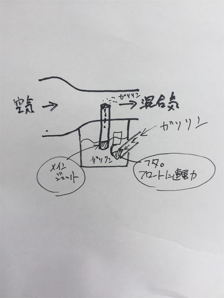 f:id:toshihiro_suzuki:20170910140504j:image