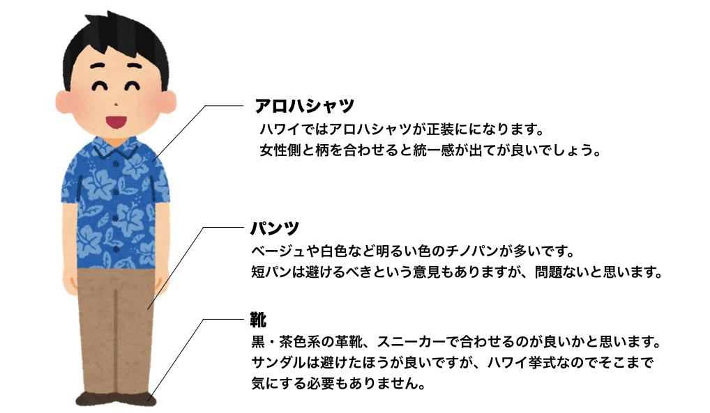 f:id:toshihiroh717:20190112212151j:plain
