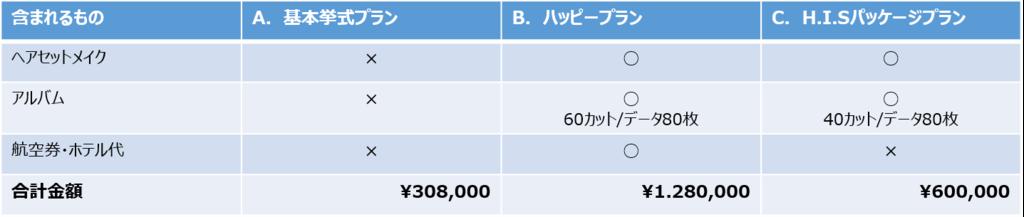 f:id:toshihiroh717:20190210224634p:plain
