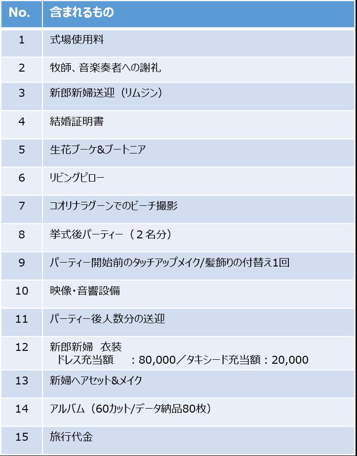 f:id:toshihiroh717:20190210235732p:plain