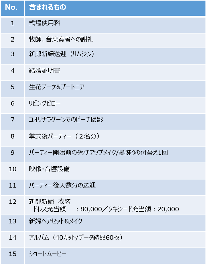 f:id:toshihiroh717:20190211000502p:plain
