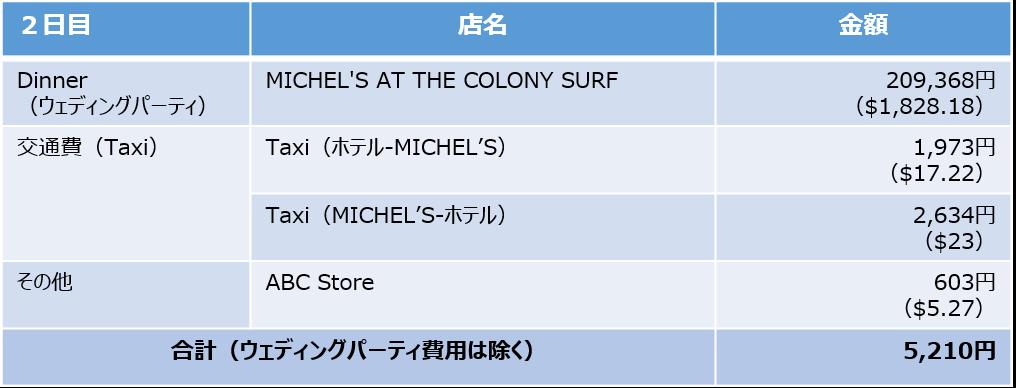f:id:toshihiroh717:20190211155203p:plain