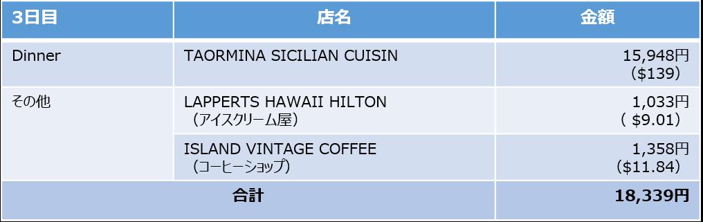 f:id:toshihiroh717:20190211155624p:plain