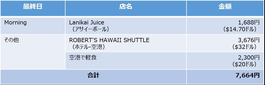f:id:toshihiroh717:20190211162503p:plain