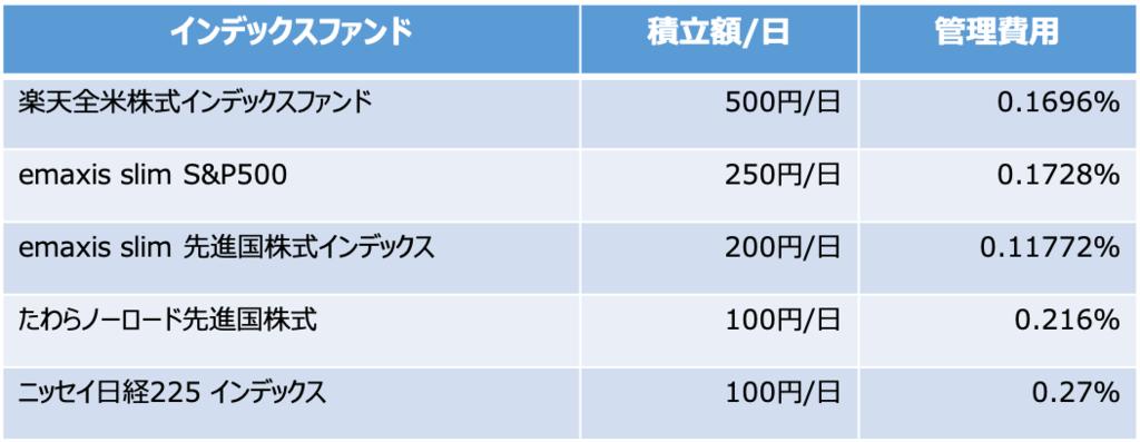 f:id:toshihiroh717:20190304225638p:plain