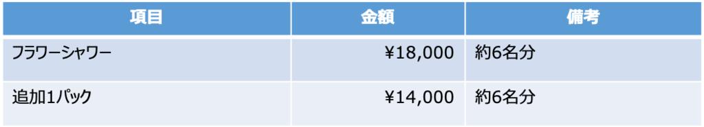 f:id:toshihiroh717:20190311233143p:plain