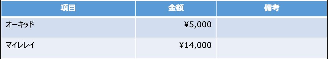 f:id:toshihiroh717:20190315211505p:plain