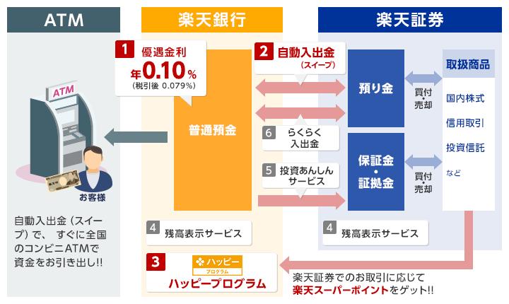 f:id:toshihiroh717:20190321234943p:plain