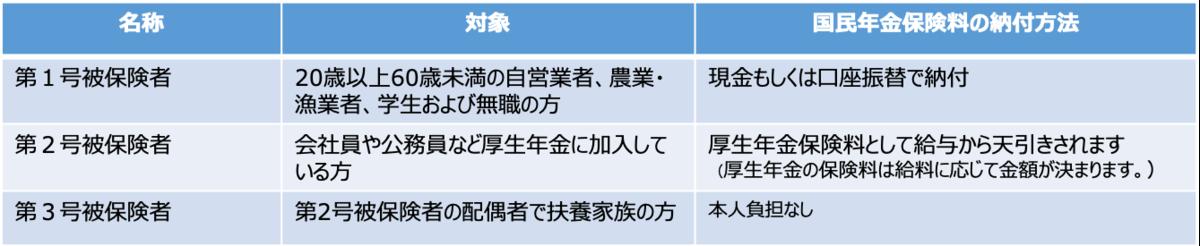 f:id:toshihiroh717:20190323153202p:plain