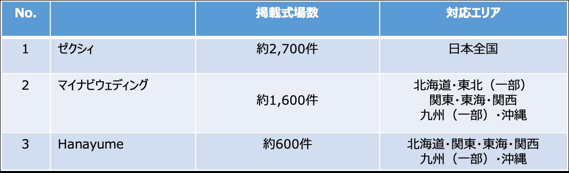 f:id:toshihiroh717:20190429123413p:plain
