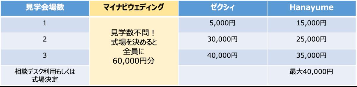 f:id:toshihiroh717:20190429124318p:plain