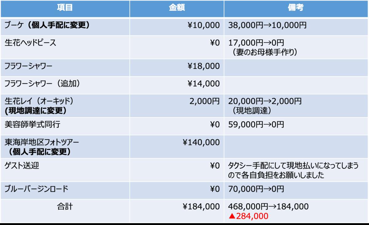 f:id:toshihiroh717:20190430140655p:plain