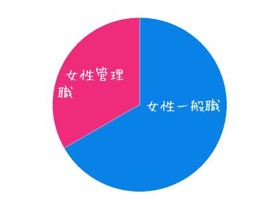 f:id:toshihirooya:20161115151024p:plain