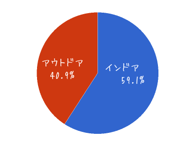 f:id:toshihirooya:20161209100257p:plain