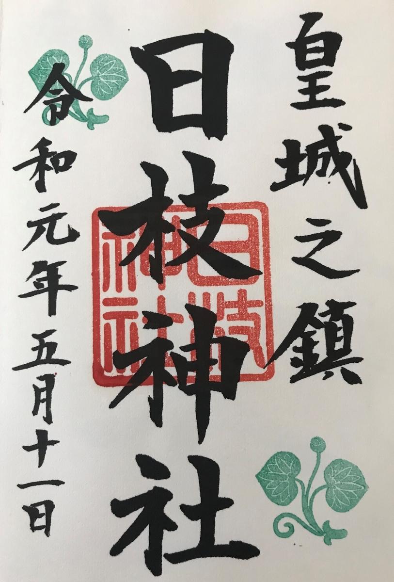 f:id:toshihyu:20210428145227j:plain