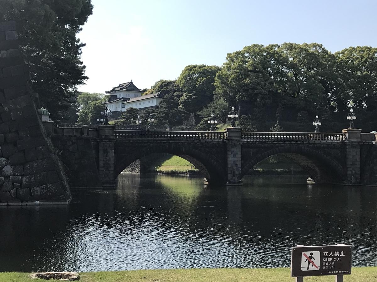 f:id:toshihyu:20210428165607j:plain