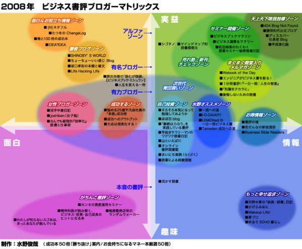 f:id:toshii2008:20081231112404j:image