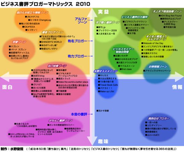 f:id:toshii2008:20100103050559j:image