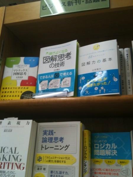 f:id:toshii2008:20100702184058j:image