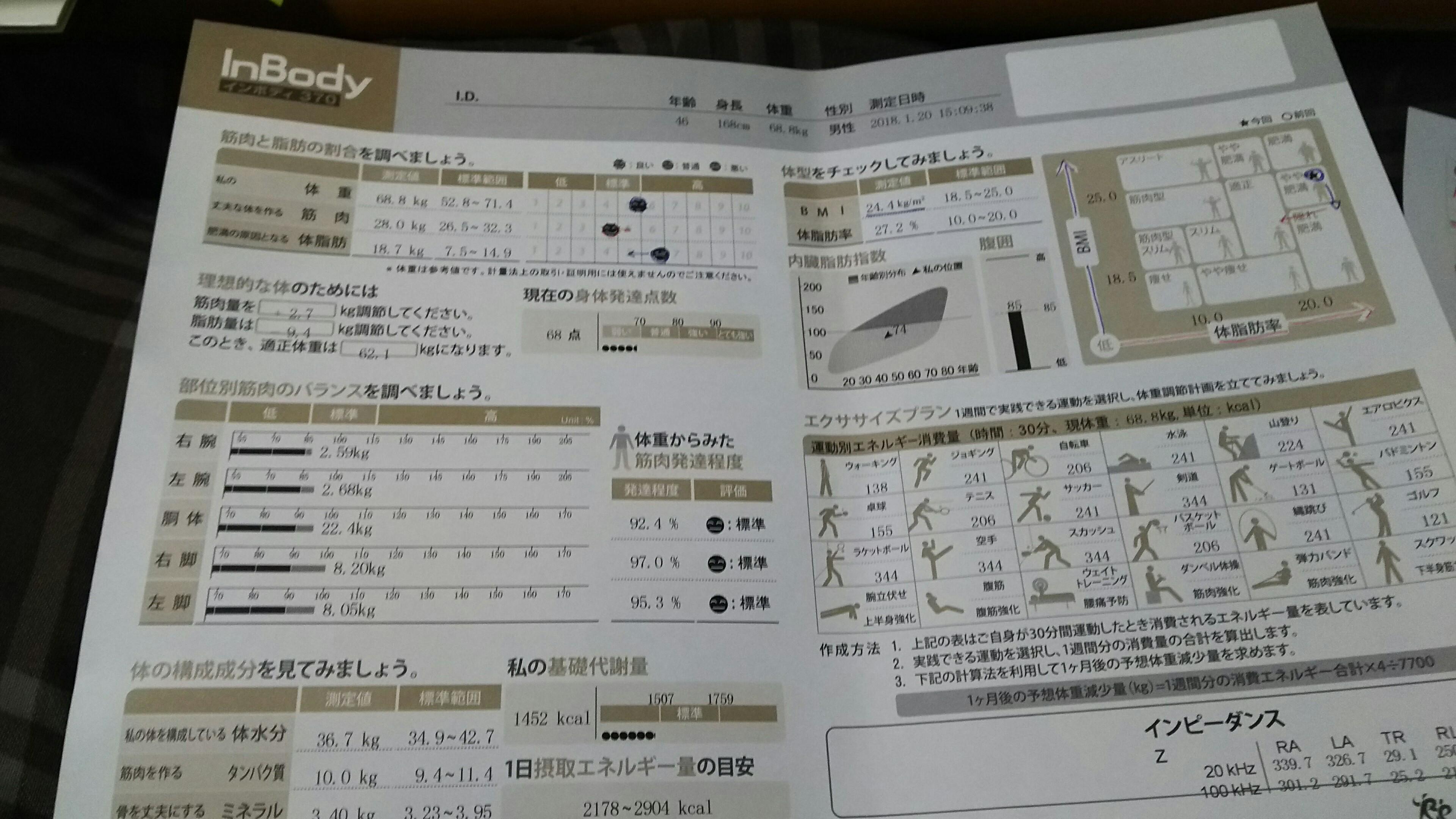 f:id:toshikaga19710329:20180120211104j:image