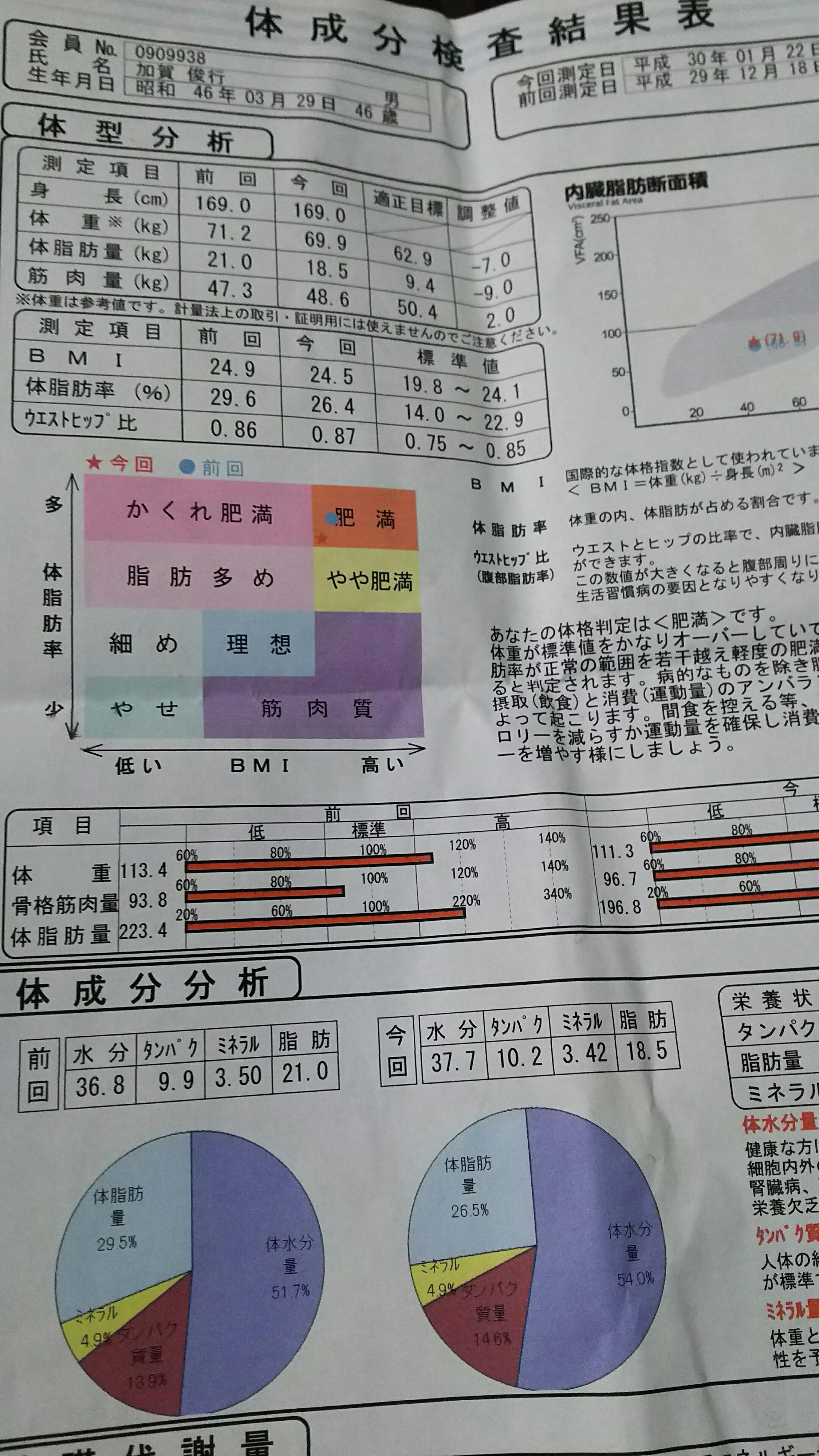 f:id:toshikaga19710329:20180122195730j:image