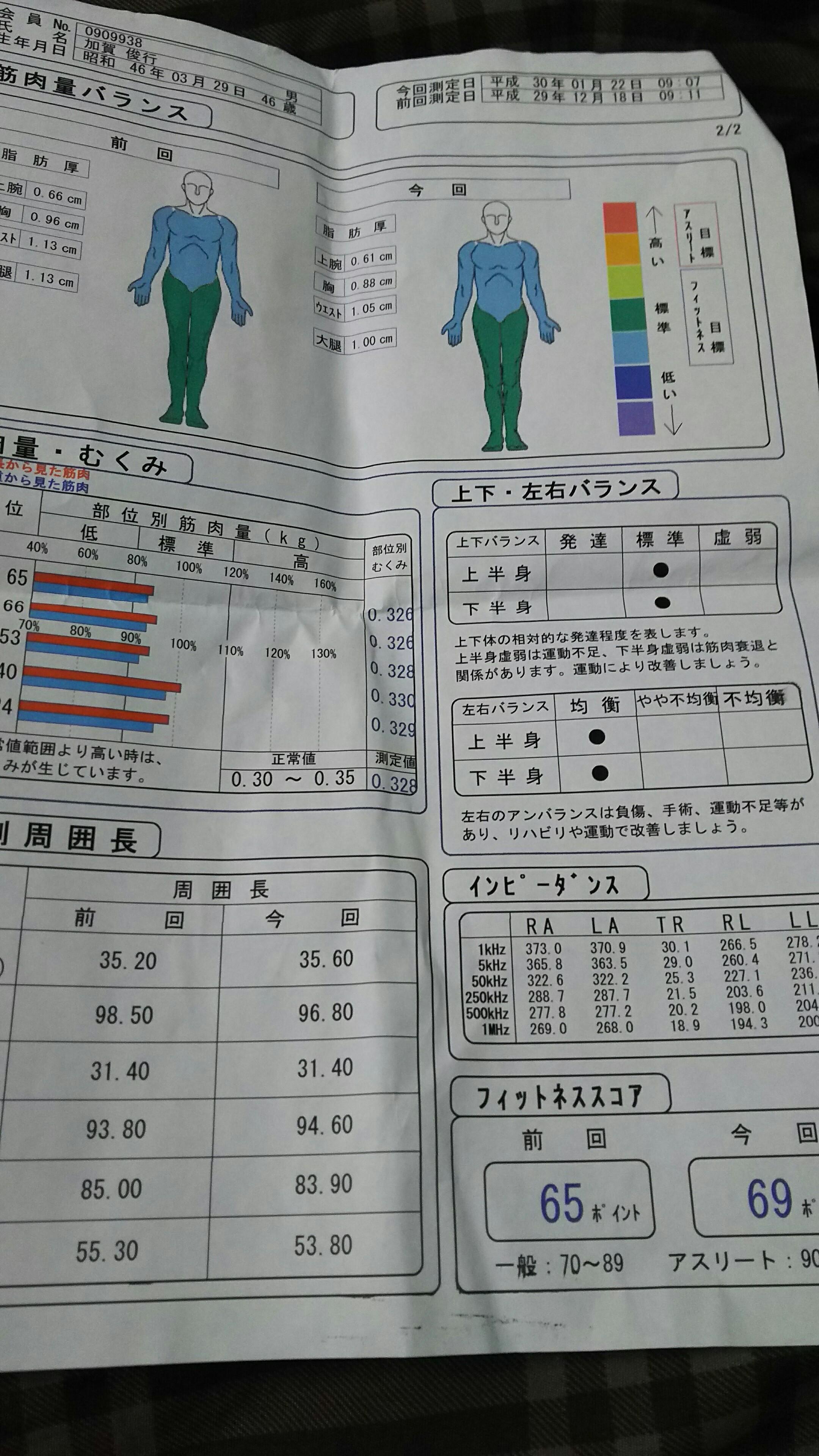f:id:toshikaga19710329:20180122195752j:image