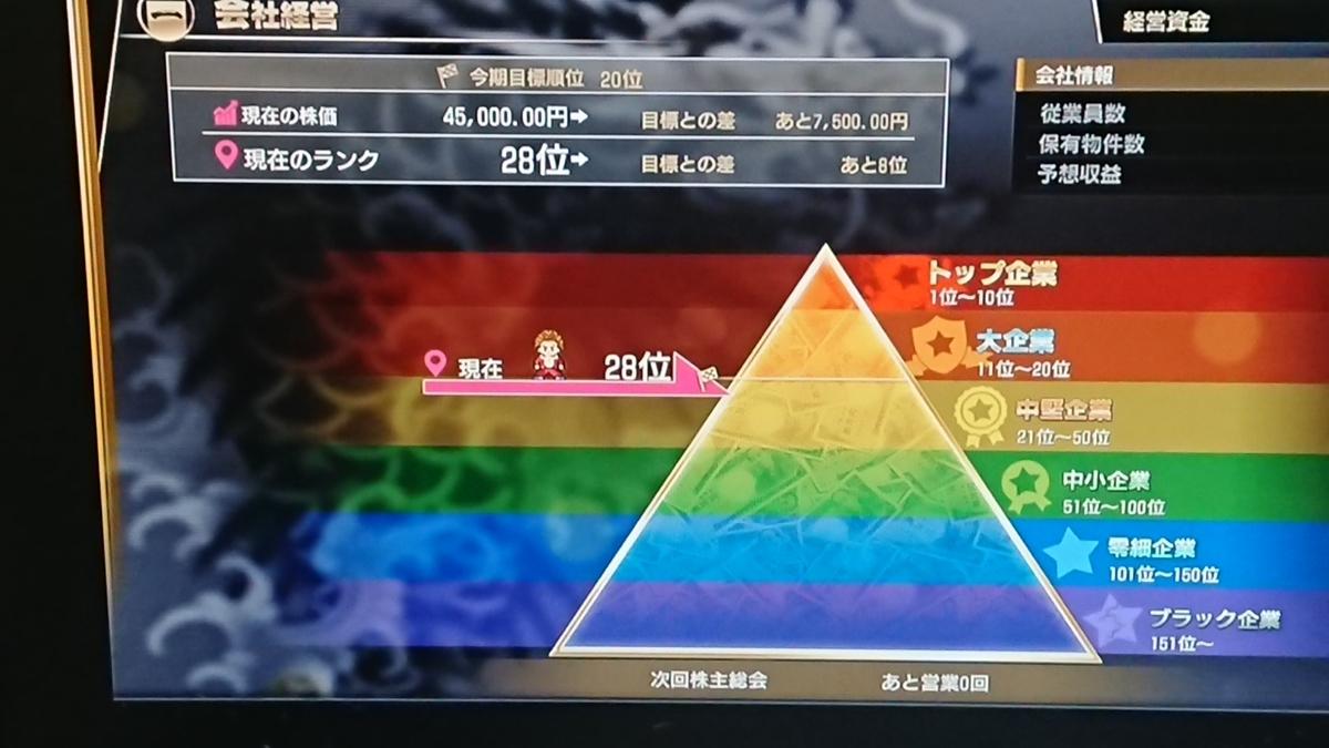 f:id:toshikaga19710329:20200318204359j:plain