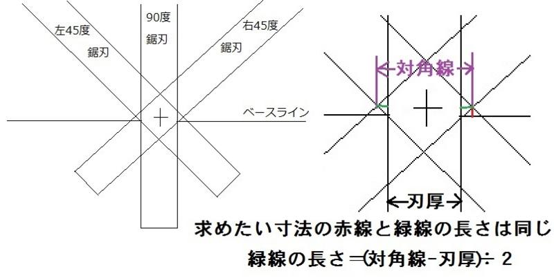 f:id:toshikane:20140606072637j:image