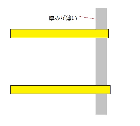 f:id:toshikane:20151206232757j:image