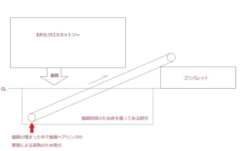 f:id:toshikane:20190622084910j:plain