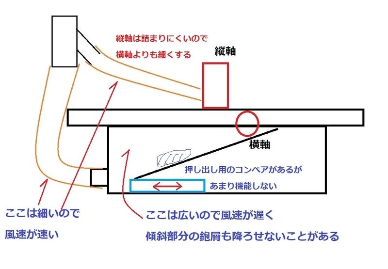 f:id:toshikane:20200905225411j:plain