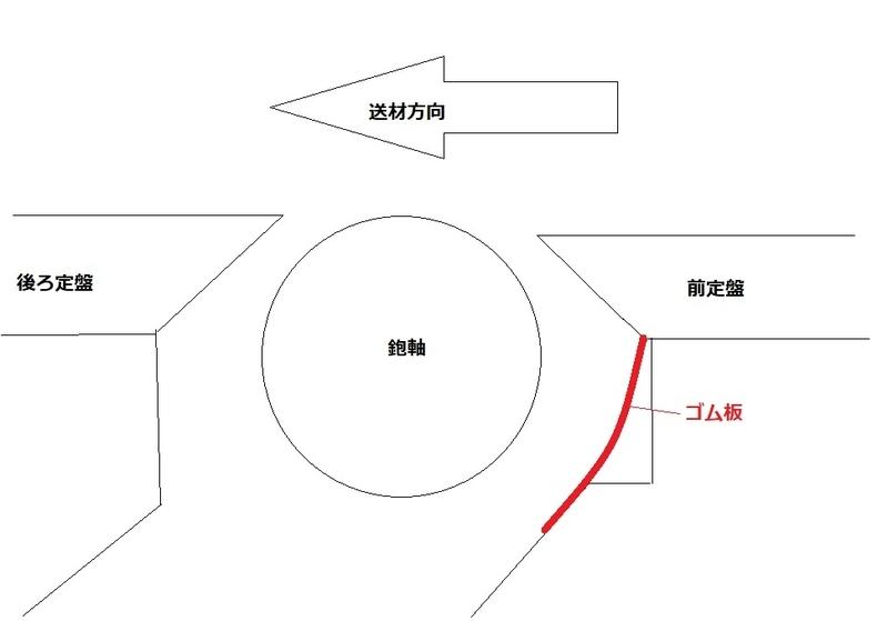 f:id:toshikane:20201021223053j:plain