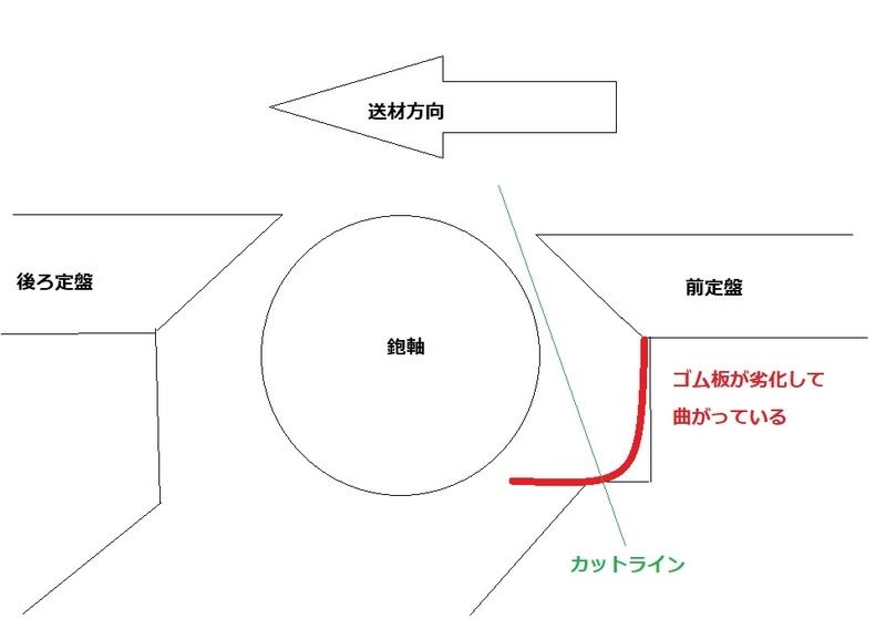 f:id:toshikane:20201021223100j:plain