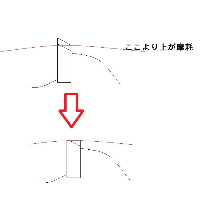 f:id:toshikane:20210212192804j:plain