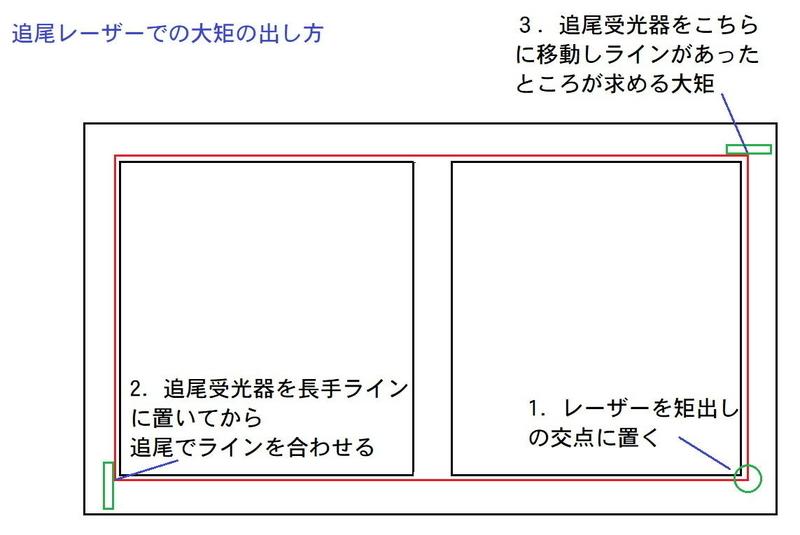 f:id:toshikane:20210619173502j:plain